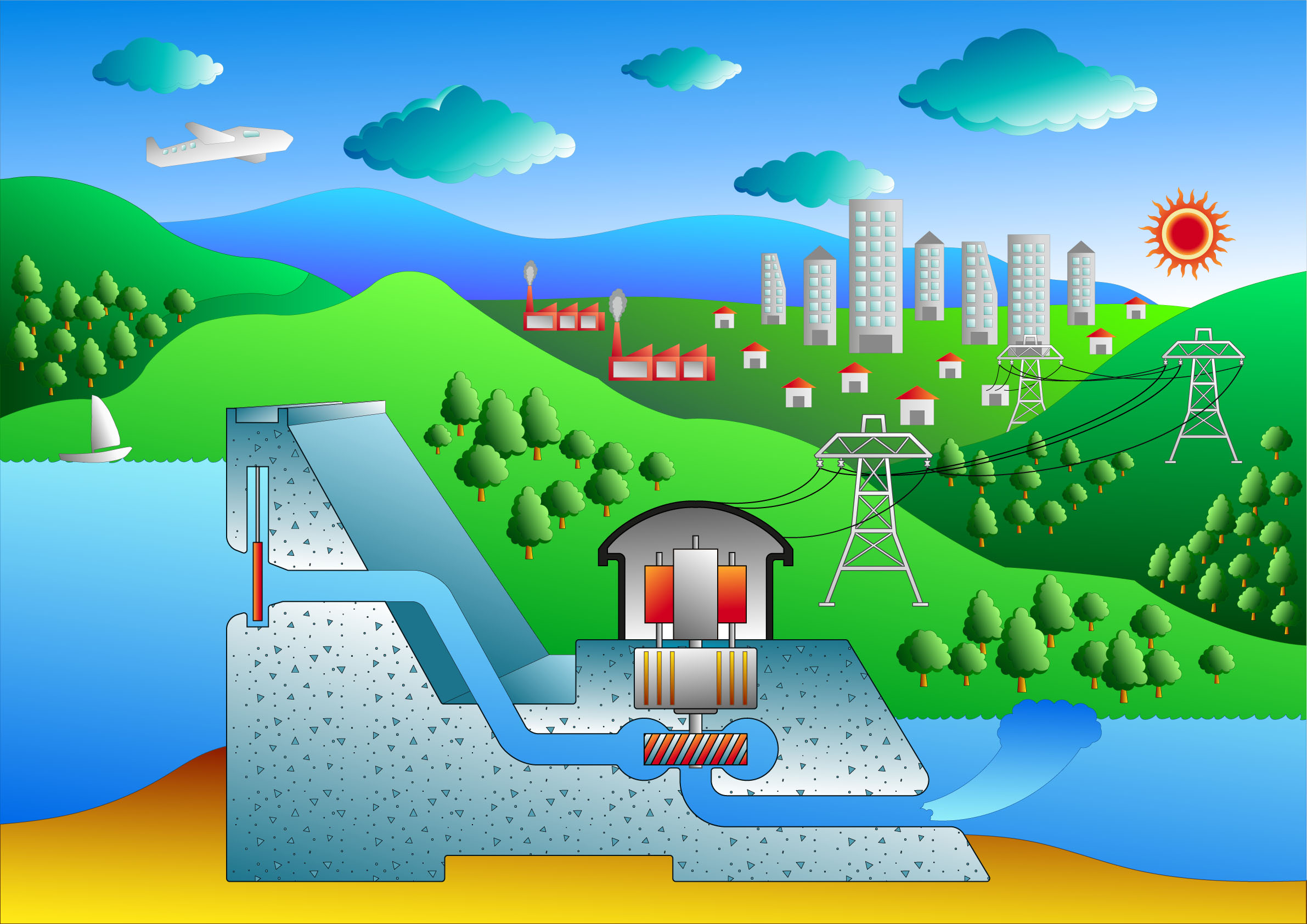 data-cke-saved-src=http://www.bilimgenc.tubitak.gov.tr/sites/default/files/alternatif_enerji_kaynaklari_ve_turkiye_hidroelektrik_santralleri.jpg