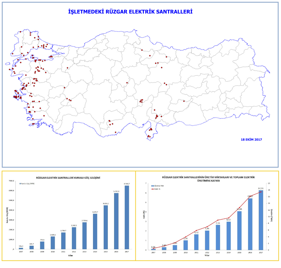 data-cke-saved-src=http://www.bilimgenc.tubitak.gov.tr/sites/default/files/alternatif_enerji_kaynaklari_ve_turkiye_isletmedeki_resler.png