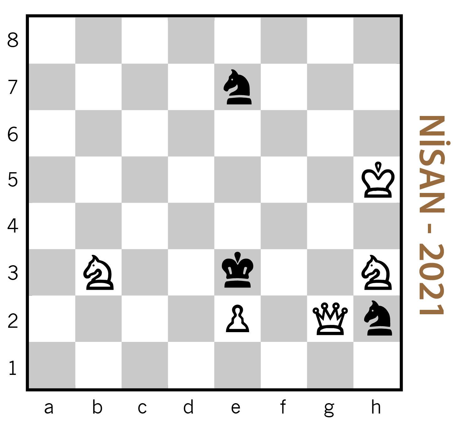 nisan 2021 satranç problemi tübitak bilim genç