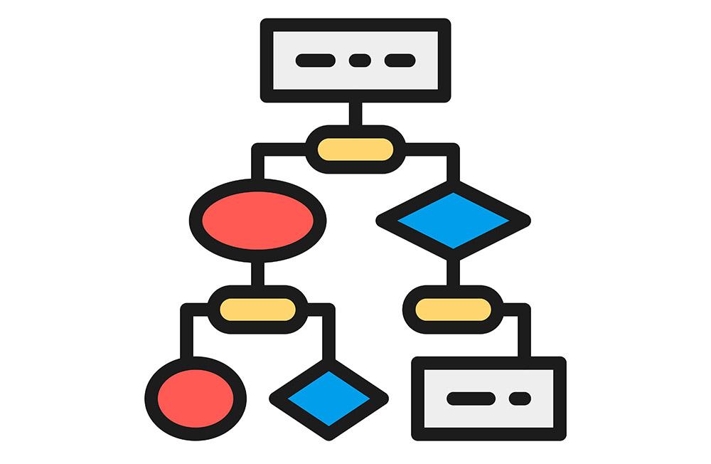 blok tabanlı kodlama