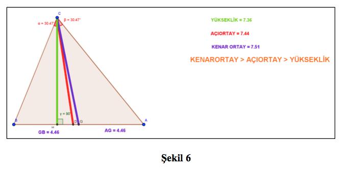 Geogebra Ile Bir üçgende Açıortay Kenarortay Yükseklik Ilişkisi