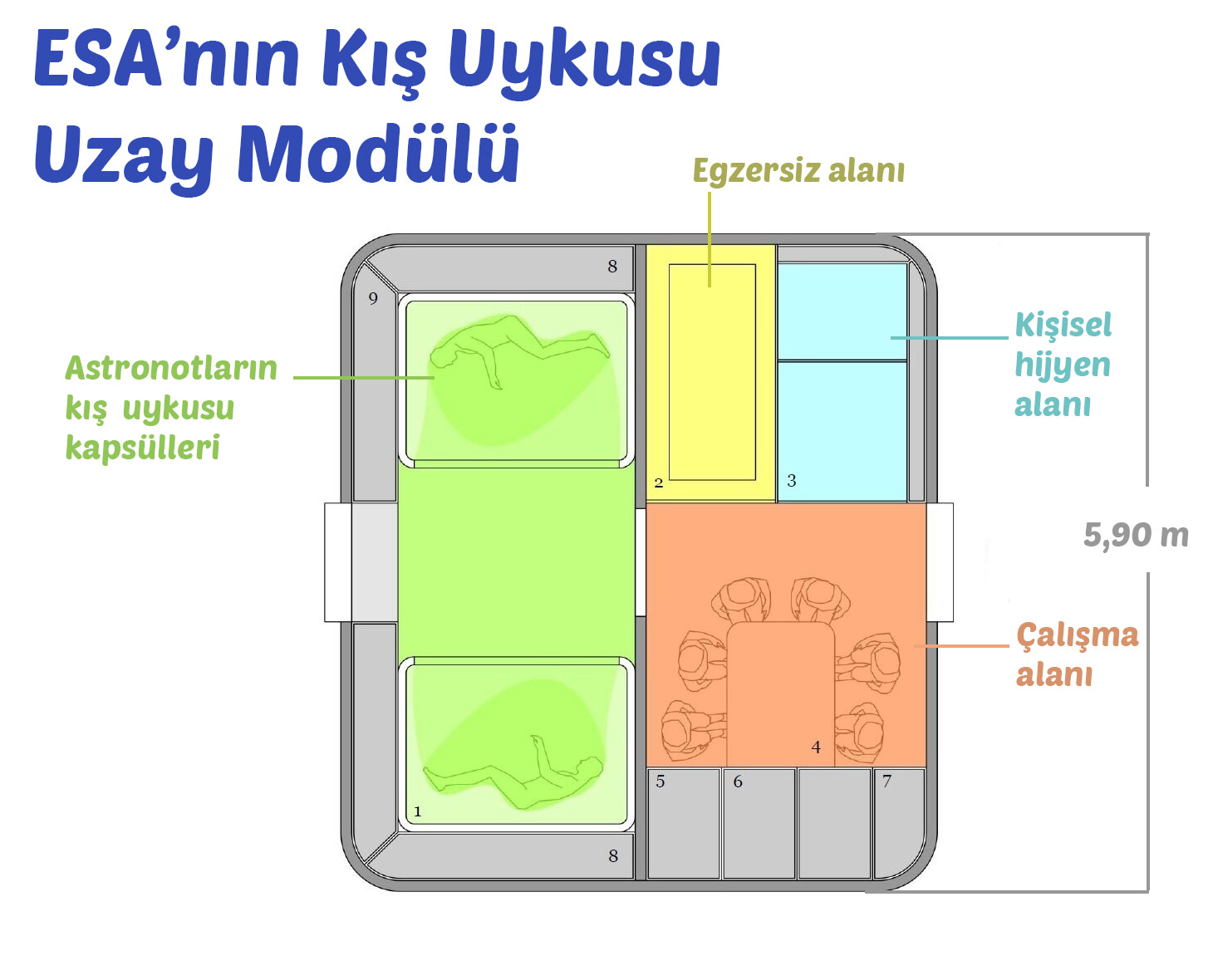 data-cke-saved-src=https://bilimgenc.tubitak.gov.tr/sites/default/files/esa_kis_uykusu_uzay_modulu_0.jpg