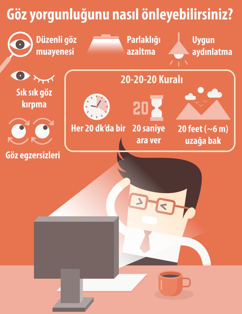 data-cke-saved-src=https://bilimgenc.tubitak.gov.tr/sites/default/files/goz_yorgunlugu_infografik.png