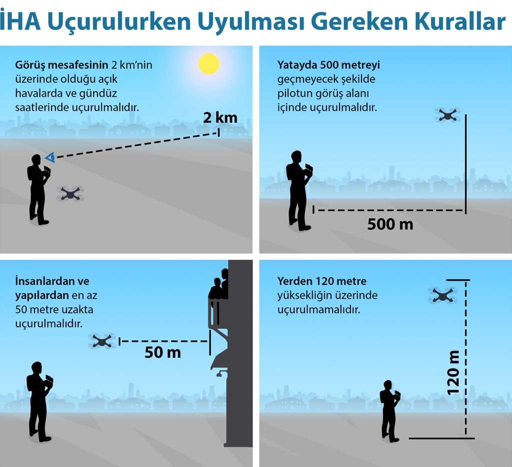 data-cke-saved-src=https://bilimgenc.tubitak.gov.tr/sites/default/files/iha_ucurulurken_uyulmasi_gereken_kurallar_0.png