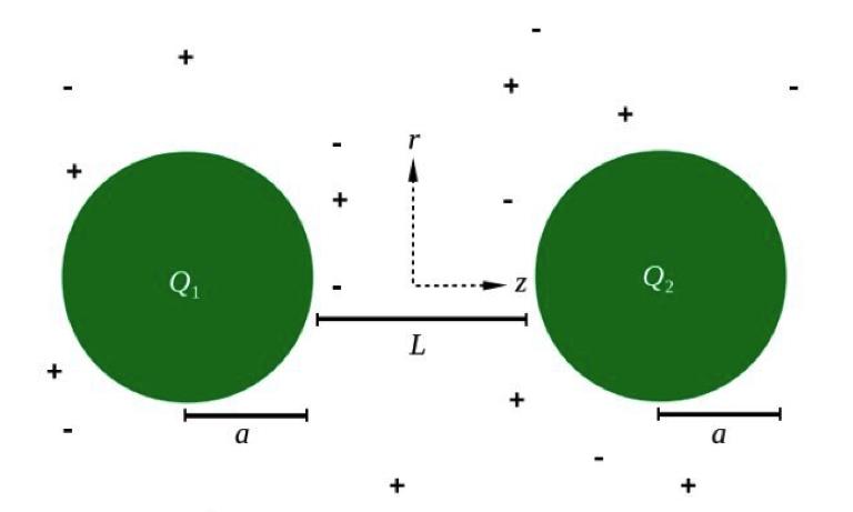 iyonlar çözelti parçacıklar arası çekim kuvveti