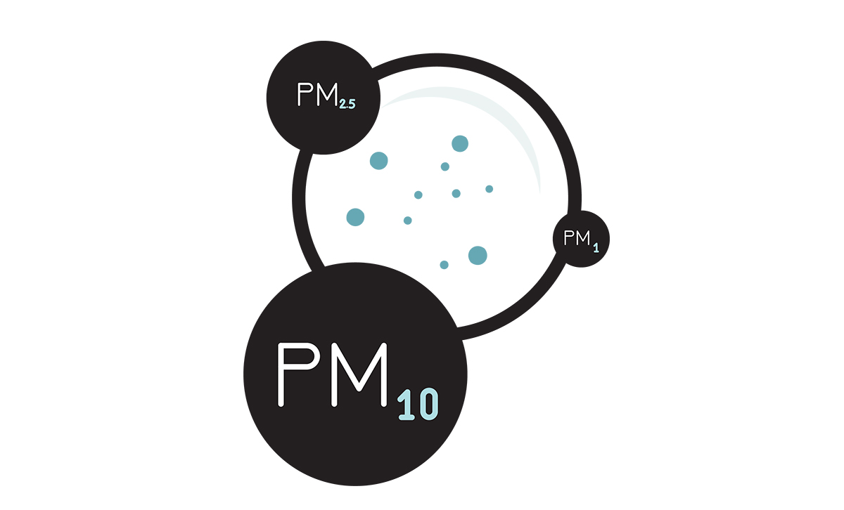 Parçacık madde boyutu hava kirliliğinin düeyinin belirlenmesinde kullanılıyor.