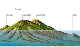 Dünyanın en yüksek dağı Mauna Kea dağı