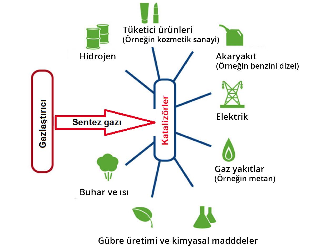 data-cke-saved-src=http://www.bilimgenc.tubitak.gov.tr/sites/default/files/trijen_3_v2_0.png